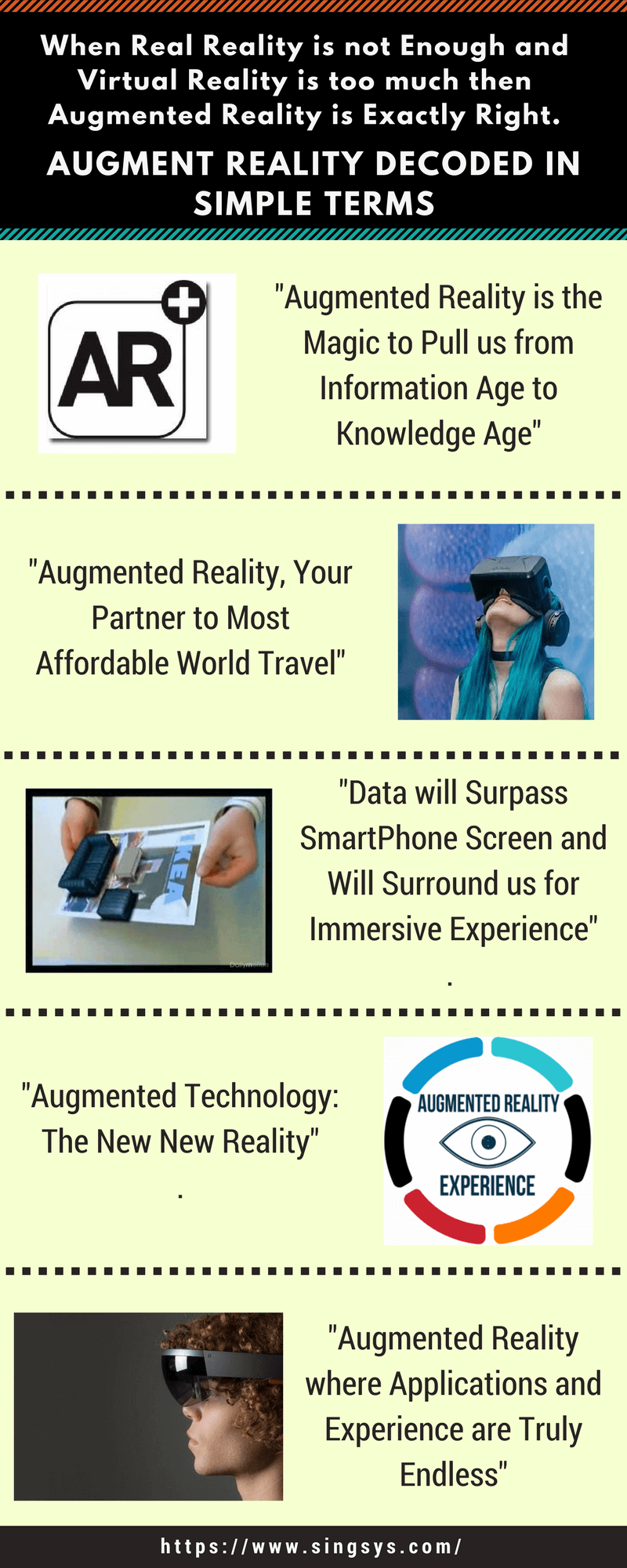 Augmented Reality and its Impact