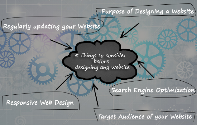 5 Things to consider before designing any website