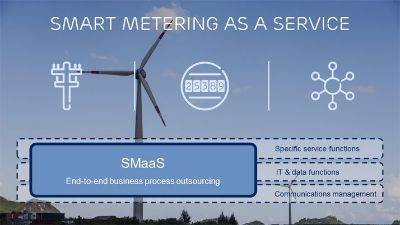 Ericsson---Smart-Metering-as-a-Service