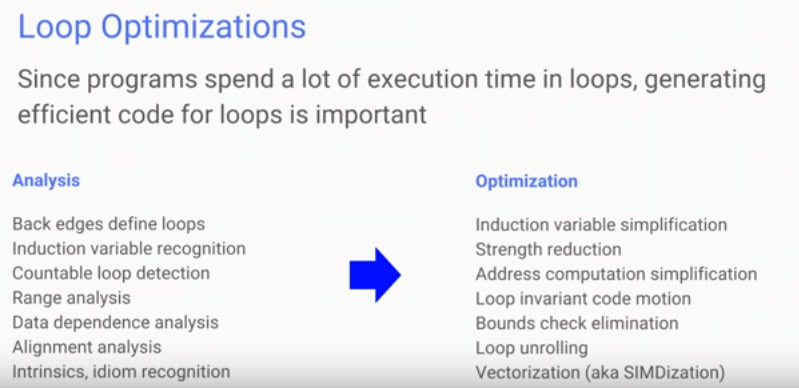 loop optimization
